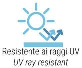 cada cu rezistenta la UV