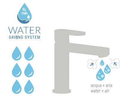 sistem de economisire a apei